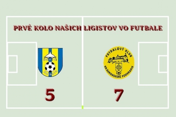 MFK Rožňava v prvom kole tretej futbalovej ligy pocítila v čom väzí rozdiel medzi štvrtou a druhou ligou