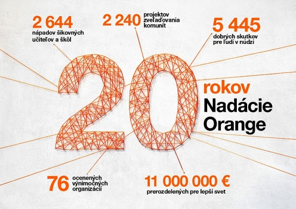 Nadácia Orange už 20 rokov mení Slovensko na lepšie miesto