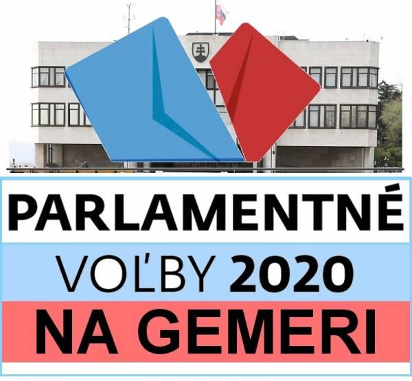 Najviac hlasov v parlamentných voľbách 2020 na Gemeri získalo OĽANO 21,41 %.