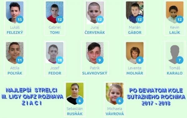 Šestnásť gólov zo Slavošoviec si odviezli žiaci z Drnavy