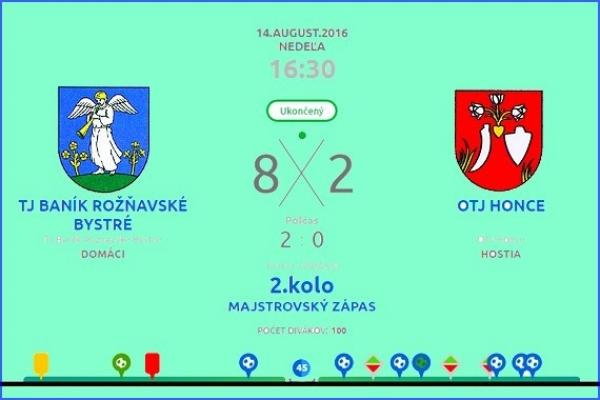 Najviac gólov v druhom kole videli diváci na futbale v Rožňavskom Bystrom - 10