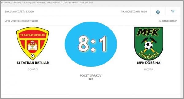 Dvanásť gólov na majstrovskom futbale v Štítniku